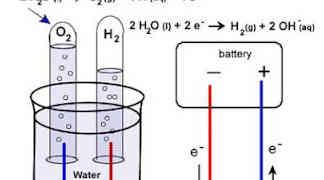 Beberapa Kelebihan Eco Power Booster